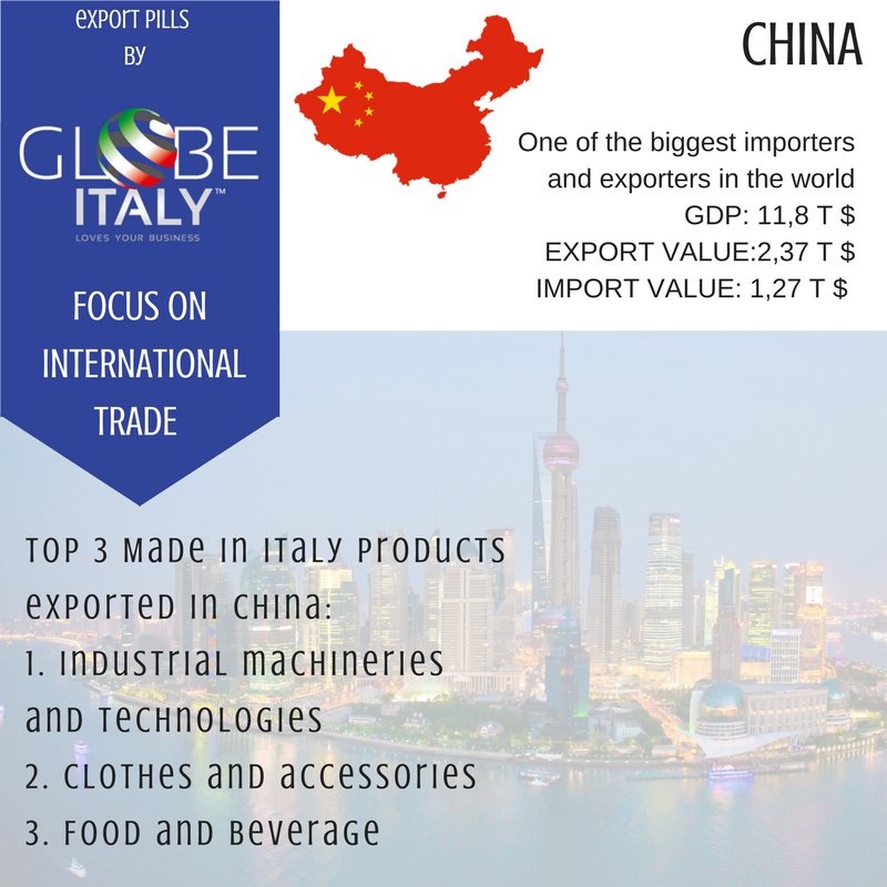 Dati - Export Cina - Made in Italy