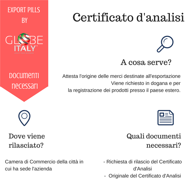 Certificato d'Analisi