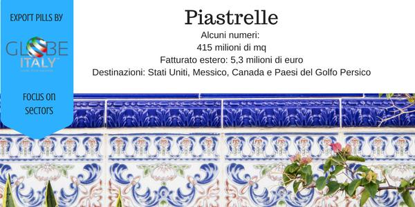 Alcuni dati sul commercio estero delle piastrelle italiane