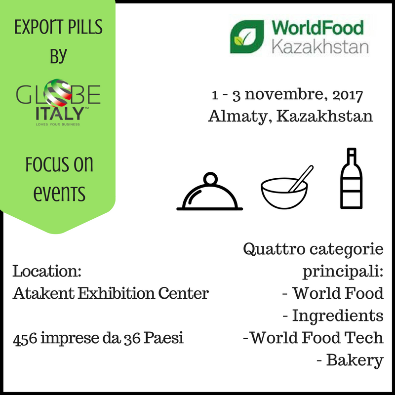 WORLD FOOD KAZAKHSTAN