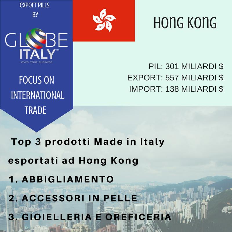Dati Export Hong Kong